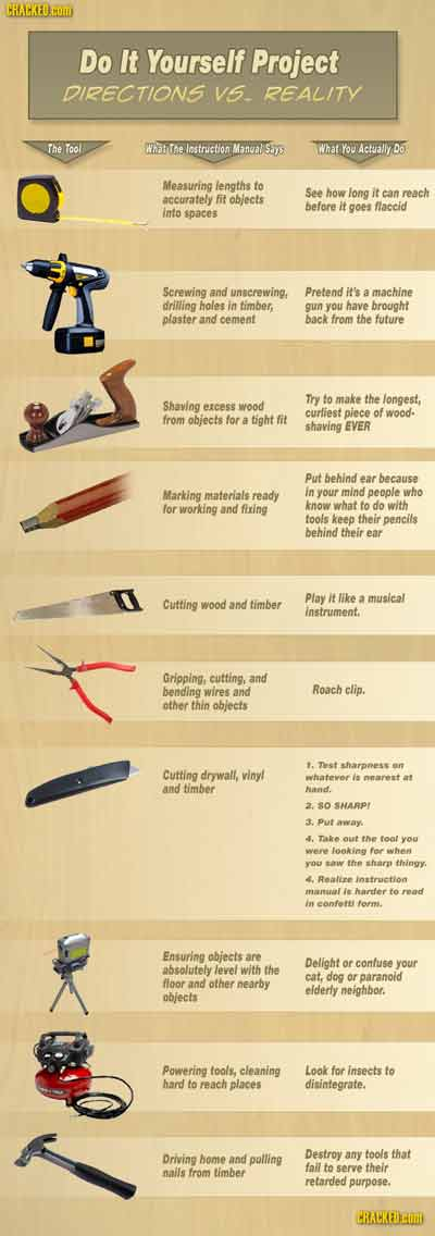 The reality of DIY tools Friday Funny....