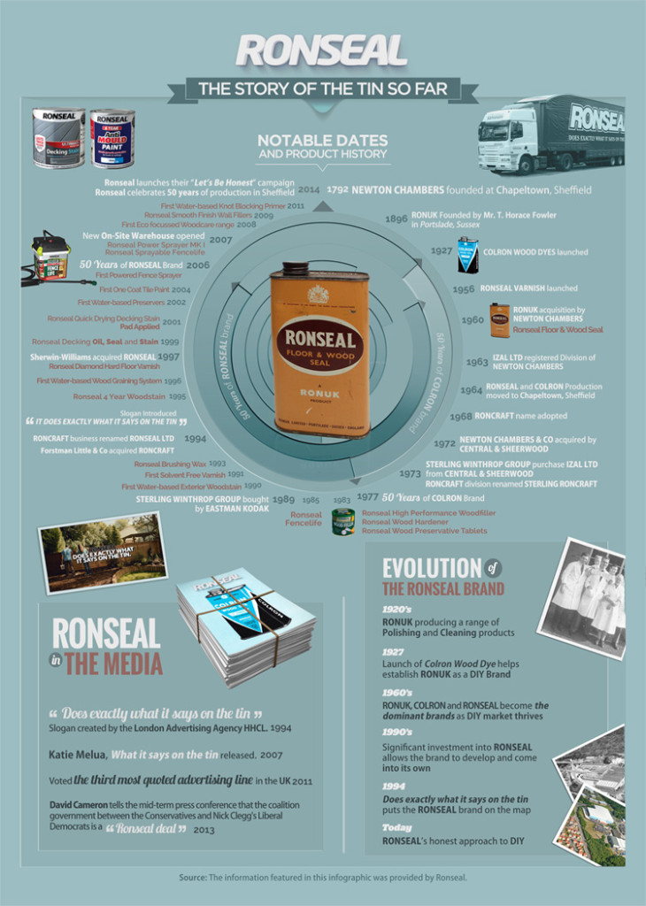 ronseal info 730x1024 50 Years on it Still Does Exactly What it Says on the Tin