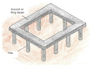Piling foundation with piles and ring beam