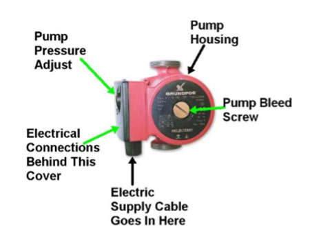 3 common central heating pump problems and how to solve them diy doctor diy doctor - Common central heating problems ...
