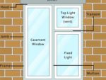 9 Stages of Painting a Casement Window