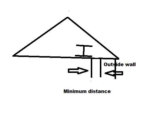 rsj distance.png