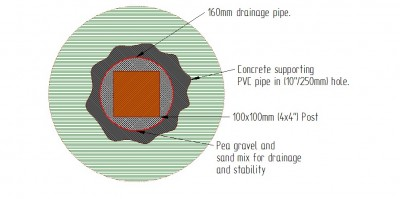 Fence Post Idea Top View.jpg