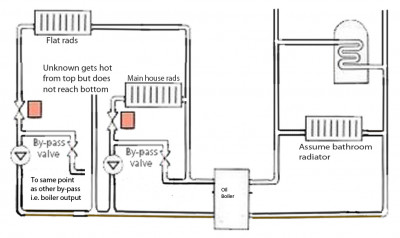 Pipework-question2.jpg