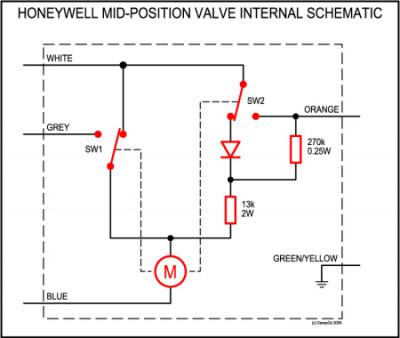 mid-position-valve.jpg