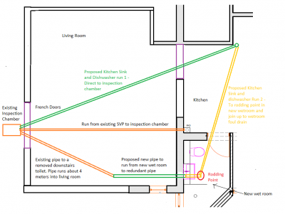 Kitchen and Shower run proposed 3.png
