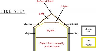 loft_side.png