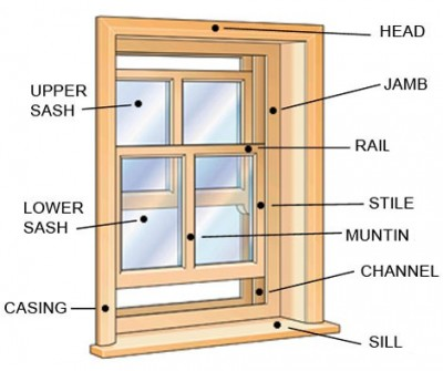 Window terminology terms house flat.jpg