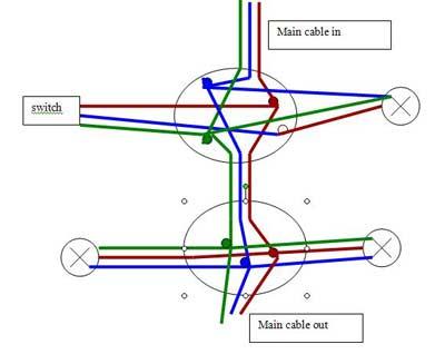 extending lighting circuit diy doctor uk diy forums Electrical Circuit Light extending lighting circuit