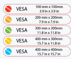 VESA standards allow uniformity in modern technology