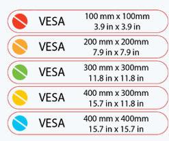 VESA standards allow uniformity in modern technology