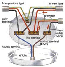 electrical diy how to projects including wiring and lighting ceiling rose wiring diagram