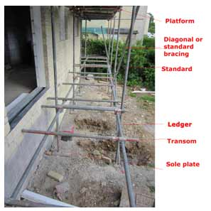 Independent scaffold on uneven ground