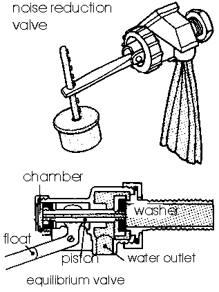 Cistern Noise Reduction Valve