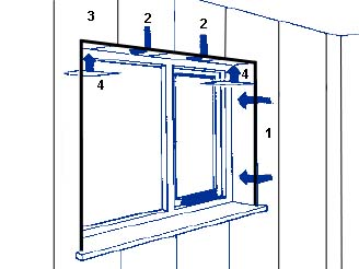 Papering around window and door openings