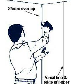 how to plumb a bathroom diagram
