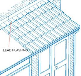 Lead Flashing