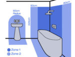 Bathroom electrical safe zones
