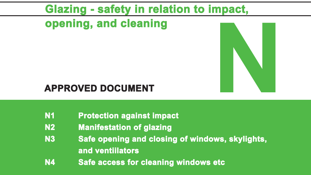Building Regulations Approved Document N For Glazing