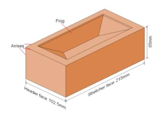 Standard UK house brick