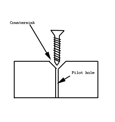 Counter Sinking a Pilot Hole