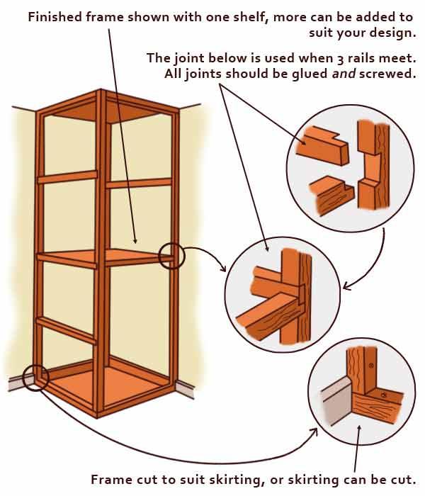Timber Cupboard Plan