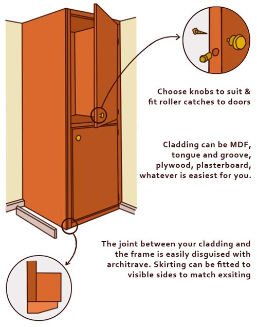 Shelf and Cladding Ideas