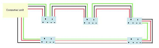 Extending_ring_main_1 extending a ring main add more sockets diy doctor ring main wiring diagram uk at nearapp.co