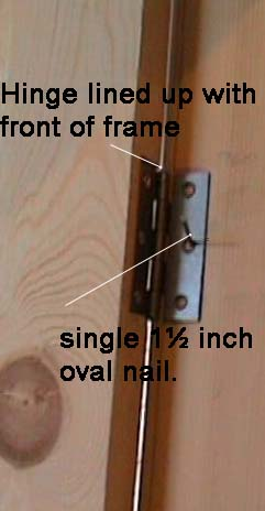 Close up view of fitting Door Hinges