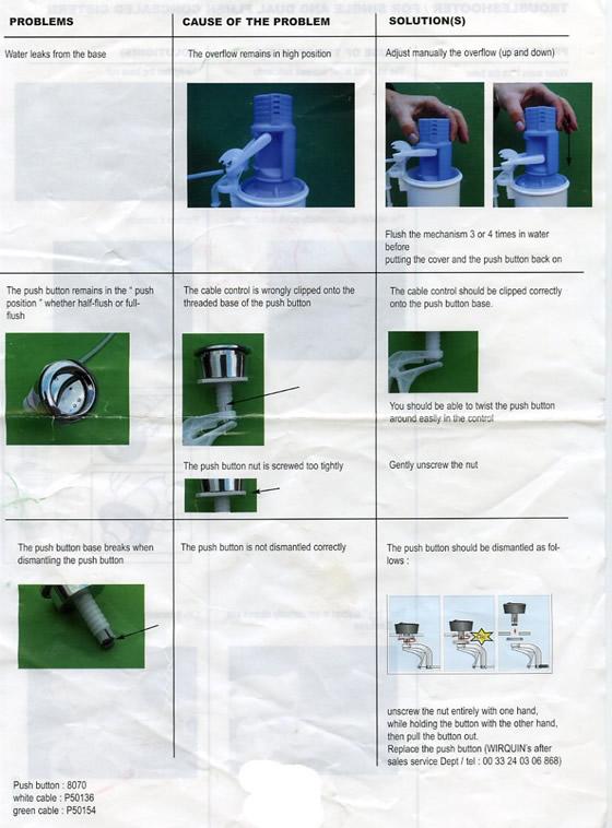 Push Button Toilet Cistern European Toilet Cistern