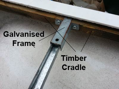 Galvanised frame fixed to bathtub cradle