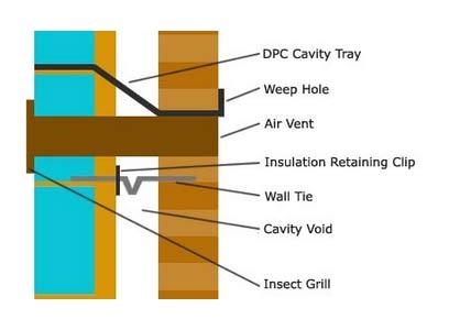 Cavity tray used above air brick