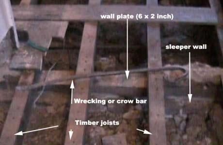 Timber wall plate laid on top of sleeper wall to allow joists to be fixed