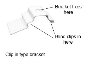Clip-in type bracket for blind carriage