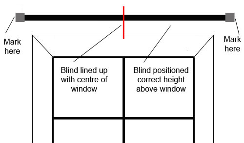Position blind and mark bracket positions
