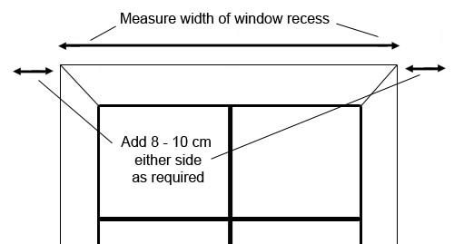 Measuring a blind for face fixing