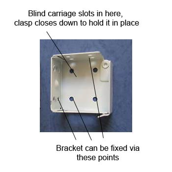 slot-in type bracket for blind carriage