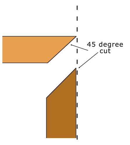 45 Degree cut