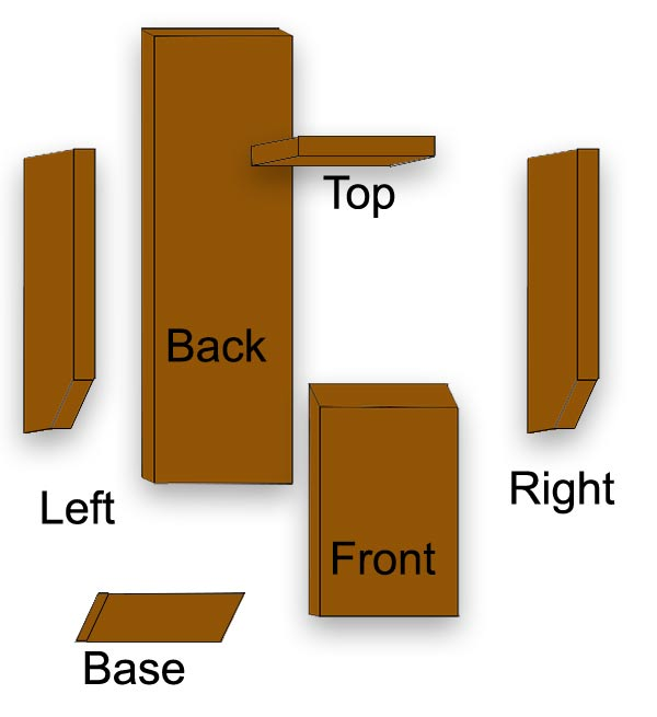 Parts of bat box cut out