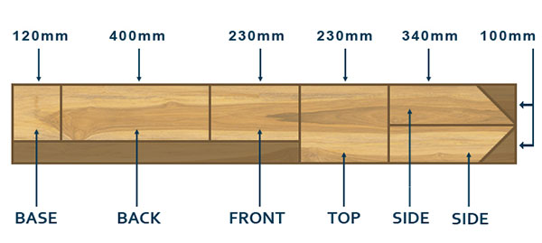 All the sizes, cuts and dimensions for a bat box