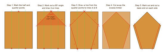 Cutting plan for cutting side panels