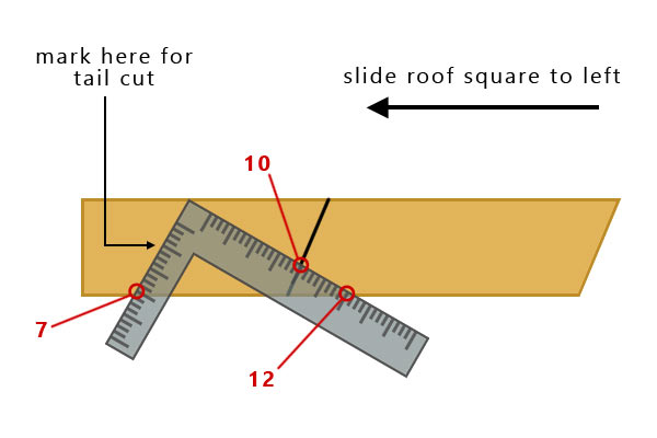 Using roof square to mark tail cut