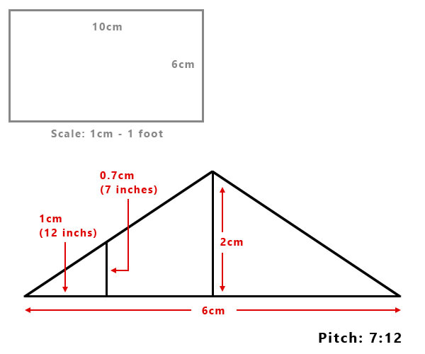 Scale drawing of property to figure out pitch