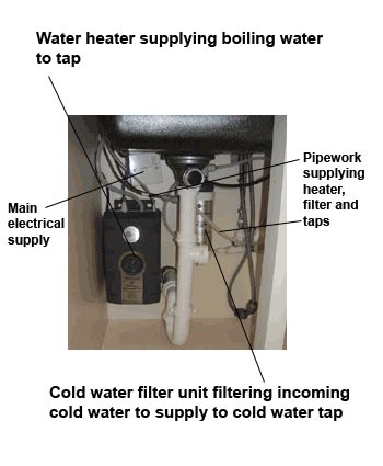 Boiler water tap filter and heating unit