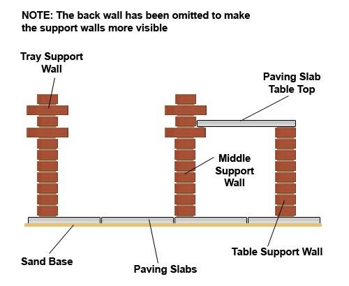 how to build a garden corner bar