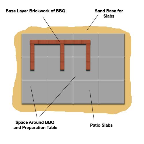 BBQ base with space
