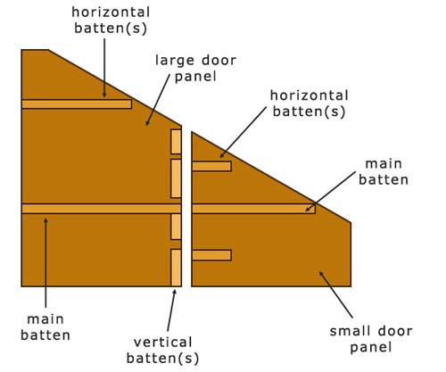 Folding door plan and layout
