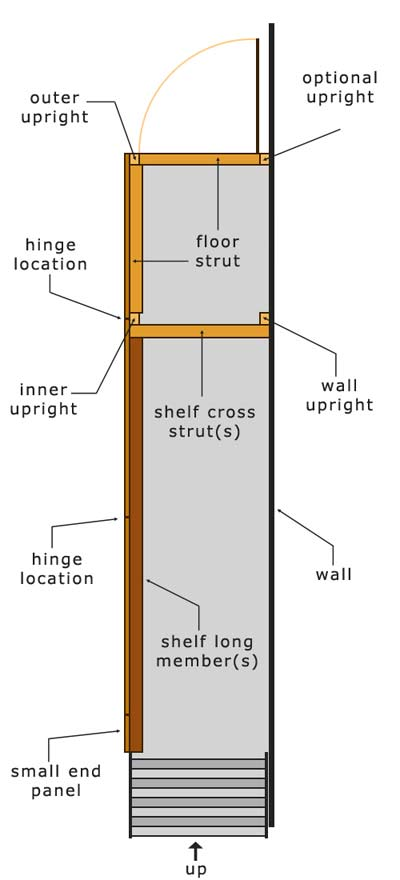 Plan view of the under stair cupboard