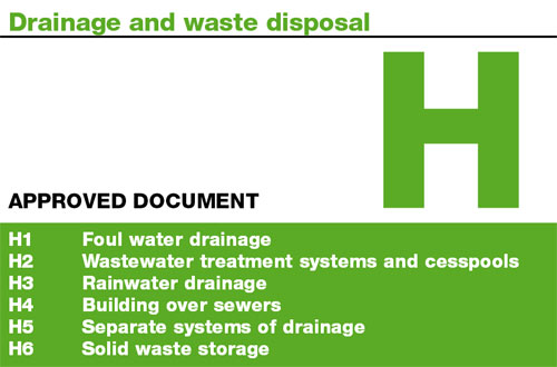 Building regulations approved document h for drainage and for Construction rules and regulations