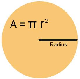 Calculate area of circle